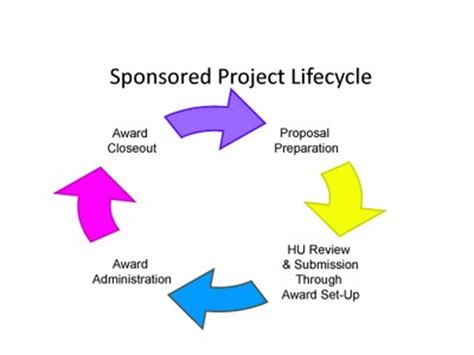 9 Engineering Project Proposal Examples - PDF
